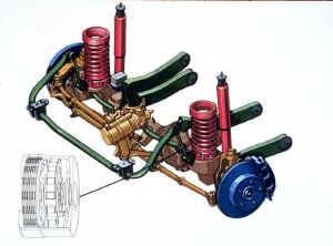 Объёмы основных заправочных ёмкостей тракторов
